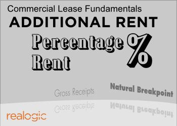 clf-percent-rent